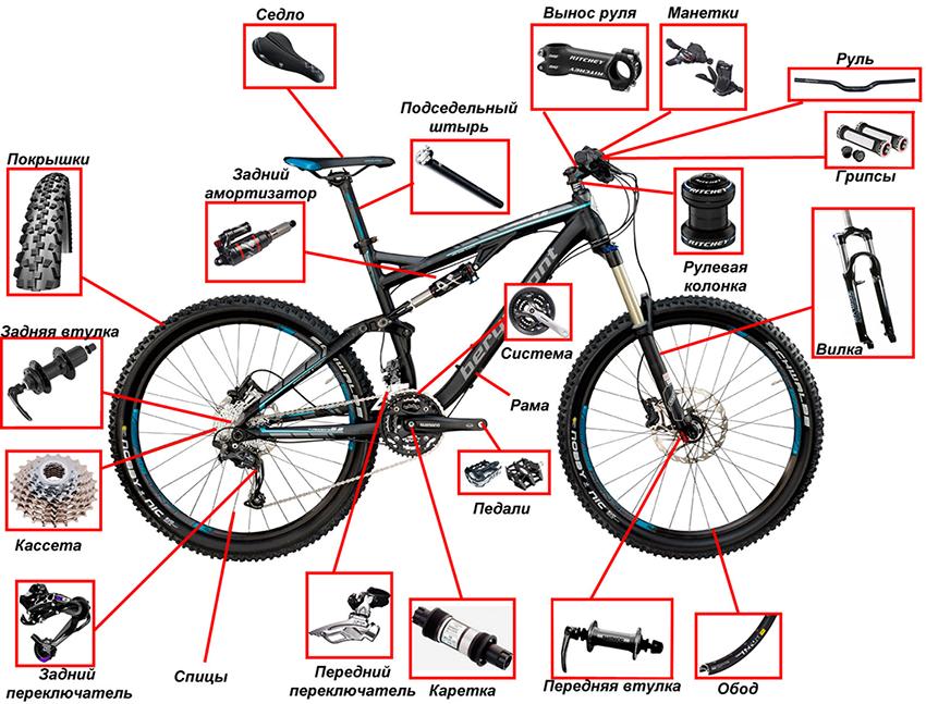 Запчасти для велосипедов в спб. Обзор магазинов и веломастерских