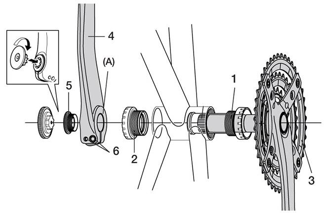 Конструкция велосипедной каретки